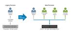 Dell EMC: Open Networking für das moderne RZ