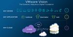 VMware arbeitet am