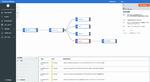 Cloud-basierte Lösung für Incident Response und Threat Hunting