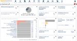 Aspera: Lizenzverwaltung auf Cloud-Dienste ausdehnen