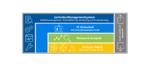 Controlware: Unterstützung bei der Netzwerk-Automatisierung
