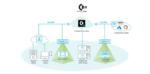 Integrierte Lösung für kontinuierliche IT-Sicherheit