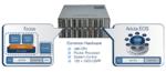 Stromsparendes 12,8 TBit/s-System für 100/400G-Cloud-Networking
