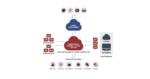 FireEye: E-Mail-Verkehr vor unbekannten Gefahren schützen