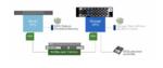 Mehr Tempo beim Daten-Handling in der Hybrid Cloud