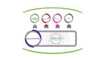 Garantiert DSGVO-konforme Datenhaltung