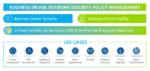 AlgoSec: Security-Richtlinien aus der Cloud verwalten