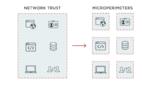 Ping Identity will Umstieg auf Zero Trust Security erleichtern
