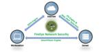Abwehr von Web-Shell-Angriffen und Cryptomining