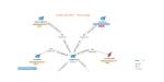 Teamübergreifende Automatisierung für den IT-Betrieb