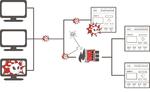 Industrie-Firewall soll Sicherheitslücke schließen