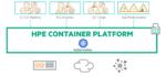 Container für Cloud- und Bestandsanwendungen