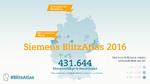 Wesel ist Deutschlands Blitz-Hauptstadt 2016