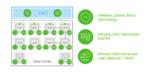 VMware: Mehr intrinsische Sicherheit für RZ und Cloud