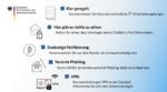 200323 Bild 3 BSI cybersicherheit-empfehlung-home-office