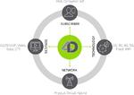 Neue Netscout-Lösung analysiert Netzwerk- und Service-Performance-Daten