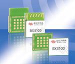 WLAN-/Bluetooth-Lösungen für industrielle IoT-Anwendungen