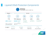 A10: DDoS-Schutz mit ML-Technik