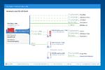AVM veröffentlicht neues Fritz OS
