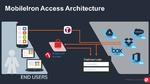 MobileIron Access soll Cloud-Sicherheit verbessern