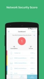Android_Dojo by BullGuard_Network Security Score