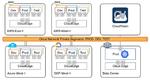 Multi-Cloud- und Cloud-native Netzwerke schneller bereitstellen