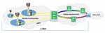Messtechnik für das Mobilfunknetz