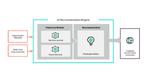 HPE: Künstliche Intelligenz im RZ-Betrieb