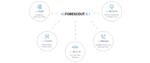 ForeScout: Mehr Durchblick bei IT- und OT-Gerätschaft