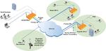 Security 2012: Unsichere Bar-Codes, Botnets, Social-Engineering-Attacken und Übergriffe auf mobile Endgeräte