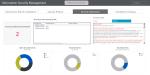 Cherwell erleichtert Umsetzung der DSGVO-Compliance