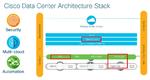 CiscoDatacenterArchitectureStack