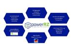 DiagrammPowerRZ