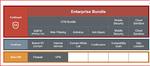 Fortinet aktualisiert sein Cybersicherheits-Betriebssystem