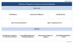 ISG-Studie: Edge Computing wird stark wachsen