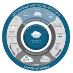 It-sa: Juniper zeigt seine SDSN-Plattform
