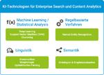 Intelligente Suchtechnik im RZ