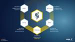 Kobil stellt sichere Kommunikations-Plattform mPower vor