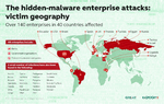 Unsichtbare Malware-Angriffe