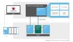 Kaspersky Lab will mehr Sicherheit in das IoT bringen