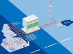Keymile mit Portfolio-Update für Highspeed-Netze
