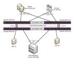 Switch-Systeme für das Datacenter