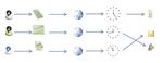 IAM als Fundament für BYOD
