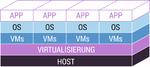 Neue Epoche der Virtualisierung