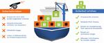 Container sicher nutzen
