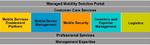 Mobilitätsstrategie für Unternehmen