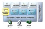 Hochverfügbarkeit für SAP-Umgebungen