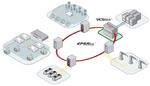 Stabile Netze für plaudernde Maschinen