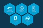 Cloud Computing gewinnt an Bedeutung