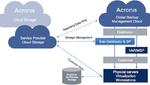 Hypervisor als Security-Werkzeug